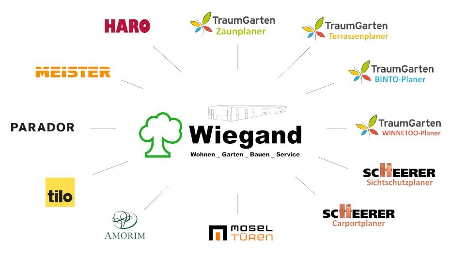 Konfiguratoren-Übersicht - Holz-Wiegand in Würzburg